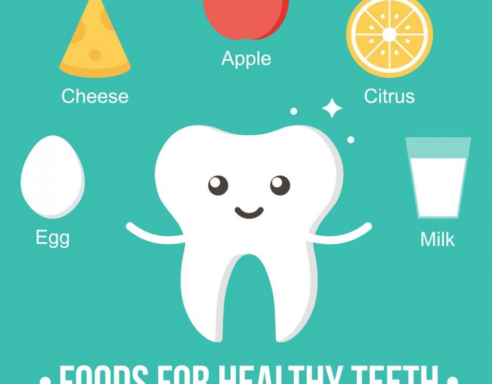 تغذیه صحیح و دندانهای سالم,food for teeth